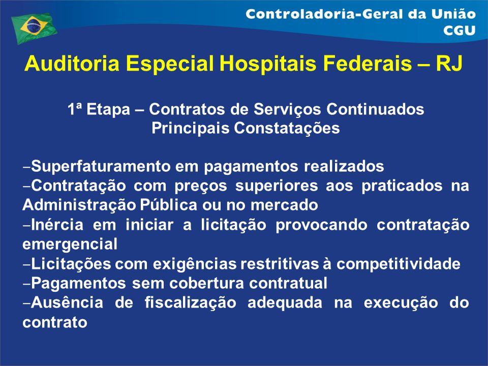 1ª Etapa – Contratos de Serviços Continuados Principais Constatações Superfaturamento em pagamentos realizados Contratação com preços superiores aos p