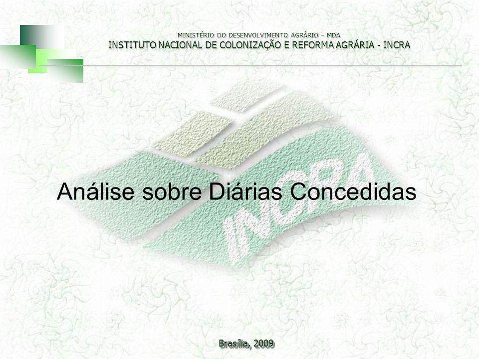 MINISTÉRIO DO DESENVOLVIMENTO AGRÁRIO – MDA INSTITUTO NACIONAL DE COLONIZAÇÃO E REFORMA AGRÁRIA - INCRA Brasília, 2009 Análise sobre Diárias Concedida