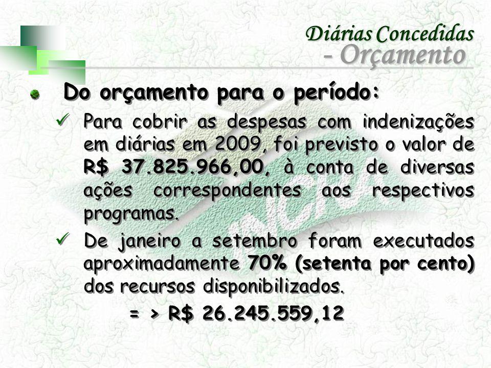 Do orçamento para o período: Para cobrir as despesas com indenizações em diárias em 2009, foi previsto o valor de R$ 37.825.966,00, à conta de diversa