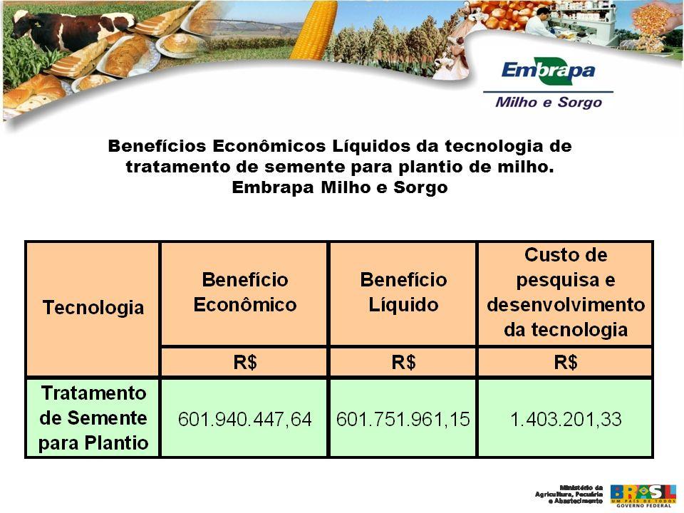 Benefícios Econômicos Líquidos da tecnologia de tratamento de semente para plantio de milho. Embrapa Milho e Sorgo
