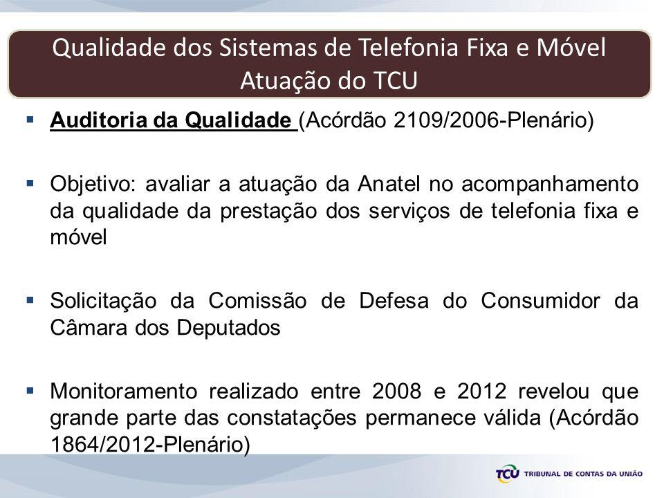 Qualidade dos Sistemas de Telefonia Fixa e Móvel Atuação do TCU Auditoria da Qualidade (Acórdão 2109/2006-Plenário) Objetivo: avaliar a atuação da Ana