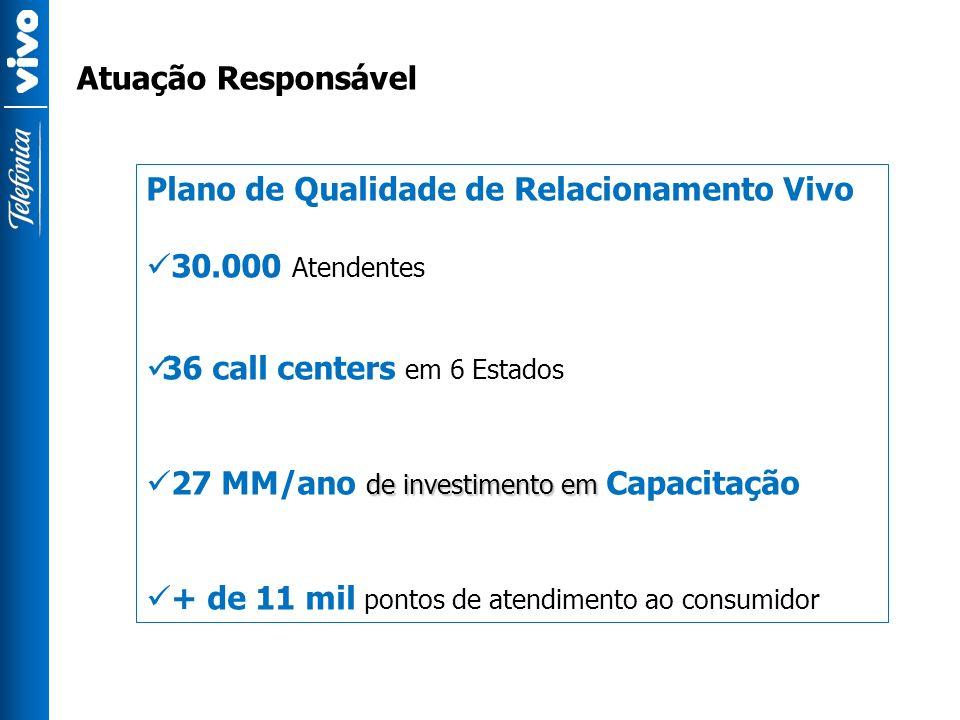 Plano de Qualidade de Relacionamento Vivo 30.000 Atendentes 36 call centers em 6 Estados de investimento em 27 MM/ano de investimento em Capacitação + de 11 mil pontos de atendimento ao consumidor Atuação Responsável