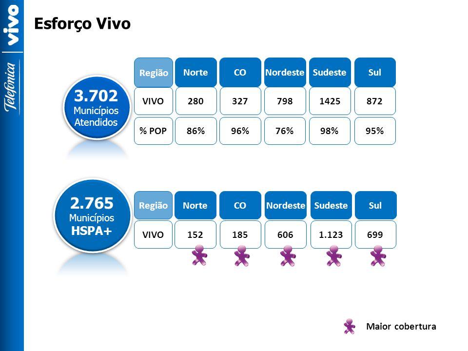 47% abaixo do compromisso Melhoria da Qualidade - Fixa -73% Fonte: SINDEC X mil nº de demandas registradas