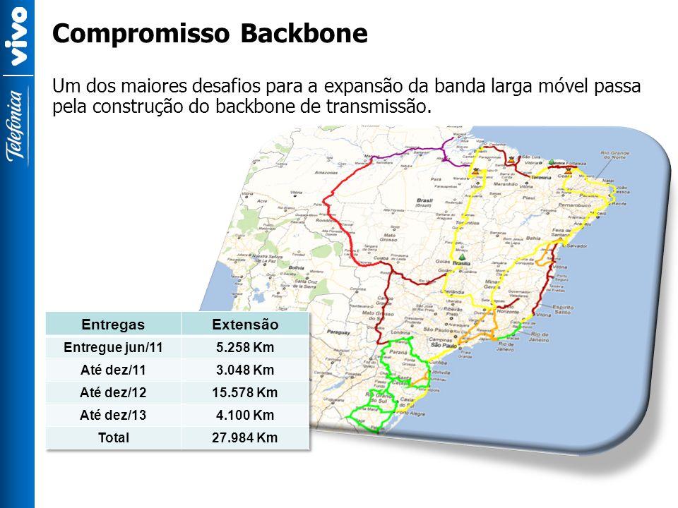 Um dos maiores desafios para a expansão da banda larga móvel passa pela construção do backbone de transmissão.