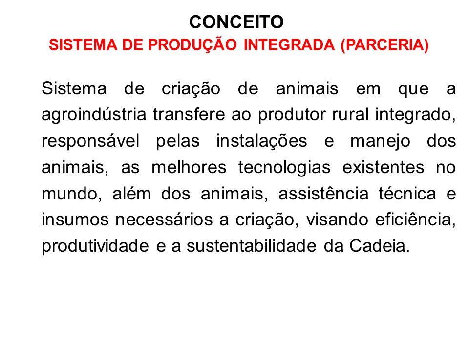 CONCEITO SISTEMA DE PRODUÇÃO INTEGRADA (PARCERIA) Sistema de criação de animais em que a agroindústria transfere ao produtor rural integrado, responsá