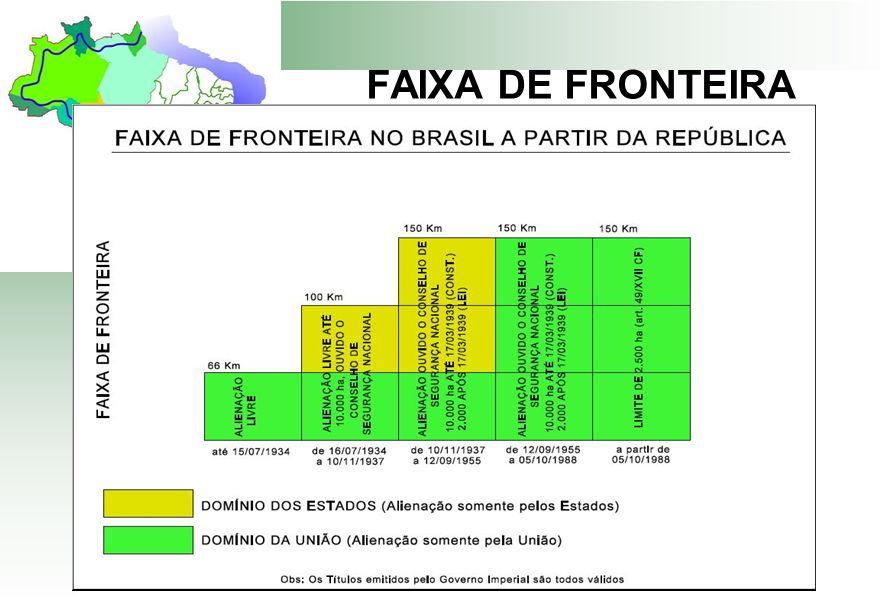 FAIXA DE FRONTEIRA