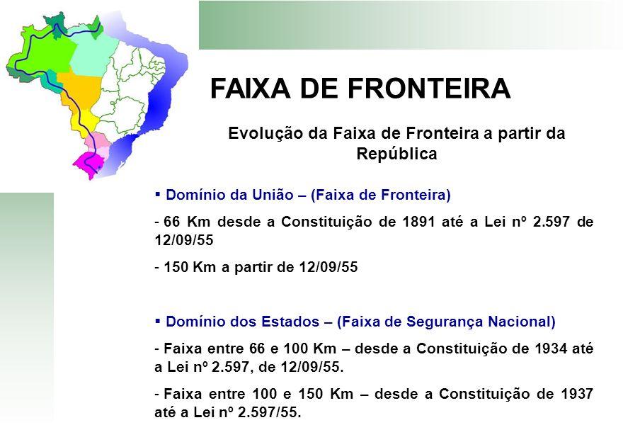 FAIXA DE FRONTEIRA Evolução da Faixa de Fronteira a partir da República Domínio da União – (Faixa de Fronteira) - 66 Km desde a Constituição de 1891 a