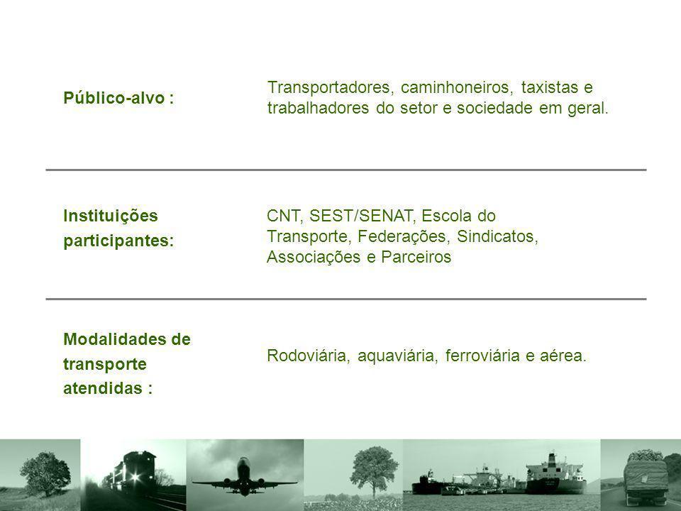 Público-alvo : Transportadores, caminhoneiros, taxistas e trabalhadores do setor e sociedade em geral. Instituições participantes: CNT, SEST/SENAT, Es