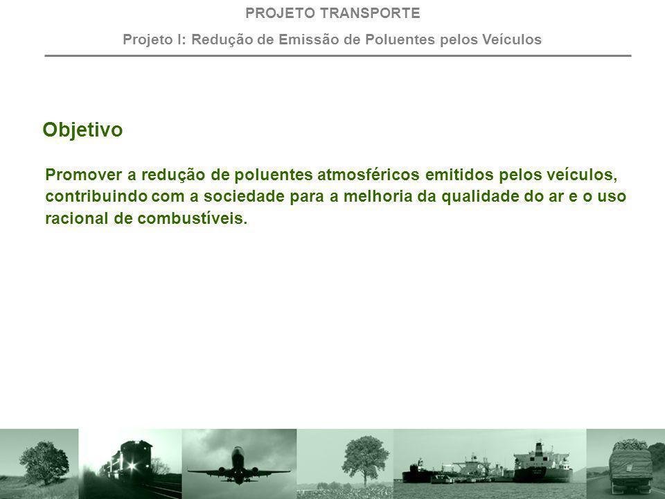 PROJETO TRANSPORTE Projeto I: Redução de Emissão de Poluentes pelos Veículos Ampliar a regularização ambiental da frota por meio da aferição da emissão de poluentes Equipar unidades móveis de inspeção de veículos para atender empresas, autônomos e taxistas