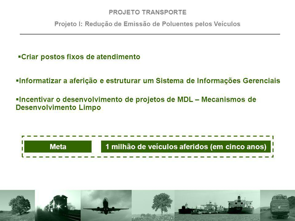 Criar postos fixos de atendimento PROJETO TRANSPORTE Projeto I: Redução de Emissão de Poluentes pelos Veículos Informatizar a aferição e estruturar um