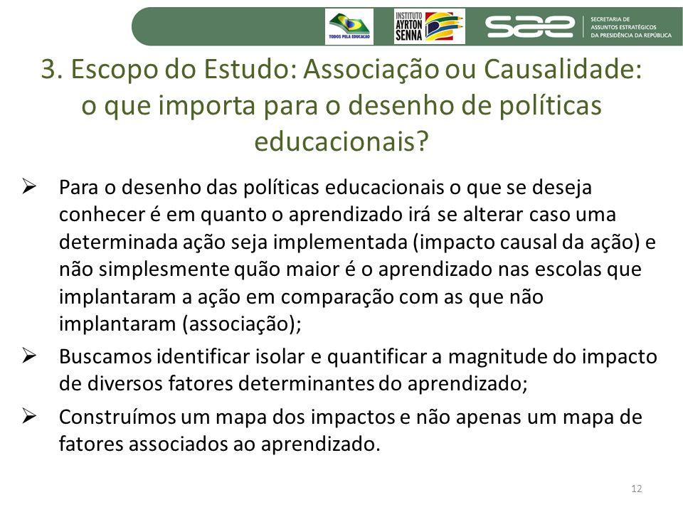 3. Escopo do Estudo: Associação ou Causalidade: o que importa para o desenho de políticas educacionais? Para o desenho das políticas educacionais o qu