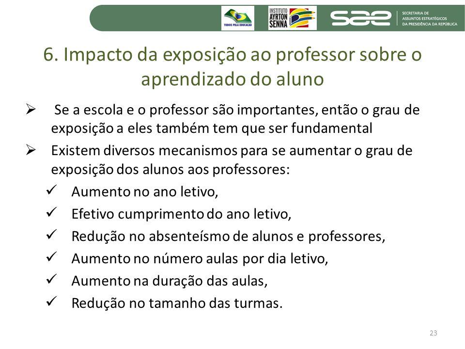 6. Impacto da exposição ao professor sobre o aprendizado do aluno Se a escola e o professor são importantes, então o grau de exposição a eles também t