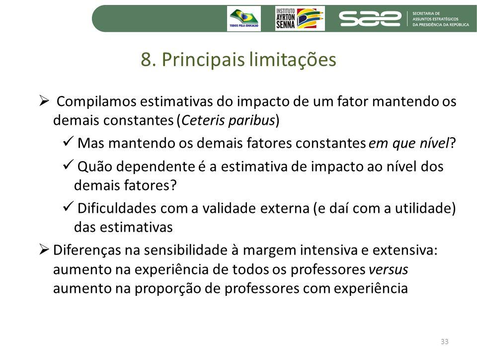 8. Principais limitações Compilamos estimativas do impacto de um fator mantendo os demais constantes (Ceteris paribus) Mas mantendo os demais fatores