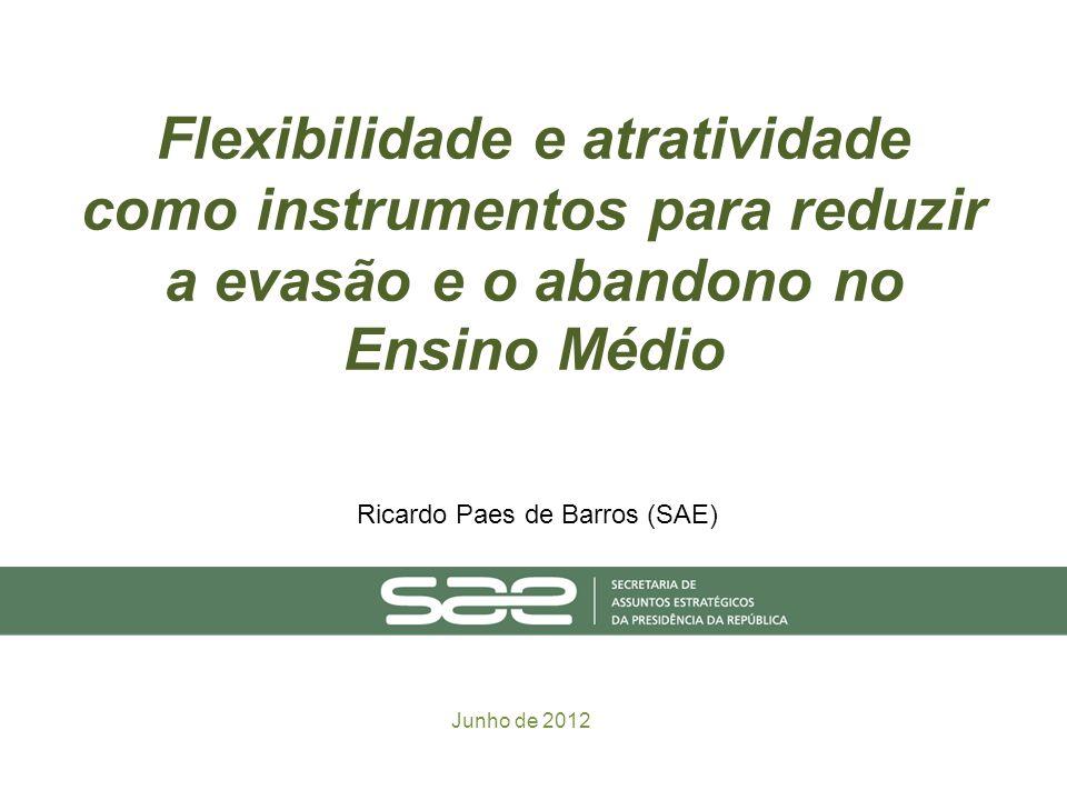Flexibilidade e atratividade como instrumentos para reduzir a evasão e o abandono no Ensino Médio Junho de 2012 Ricardo Paes de Barros (SAE)