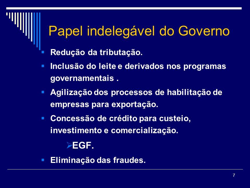 7 Papel indelegável do Governo Redução da tributação. Inclusão do leite e derivados nos programas governamentais. Agilização dos processos de habilita
