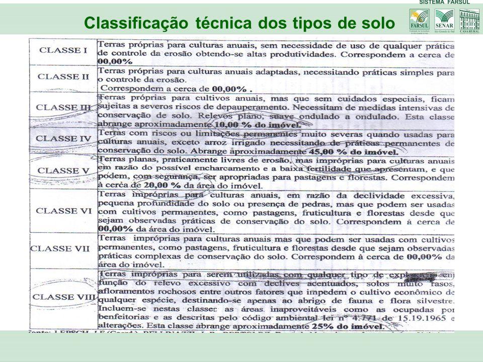 Classificação técnica dos tipos de solo