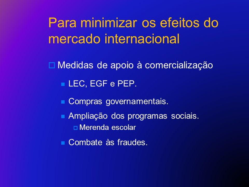 Para minimizar os efeitos do mercado internacional Medidas de apoio à comercialização LEC, EGF e PEP. Compras governamentais. Ampliação dos programas