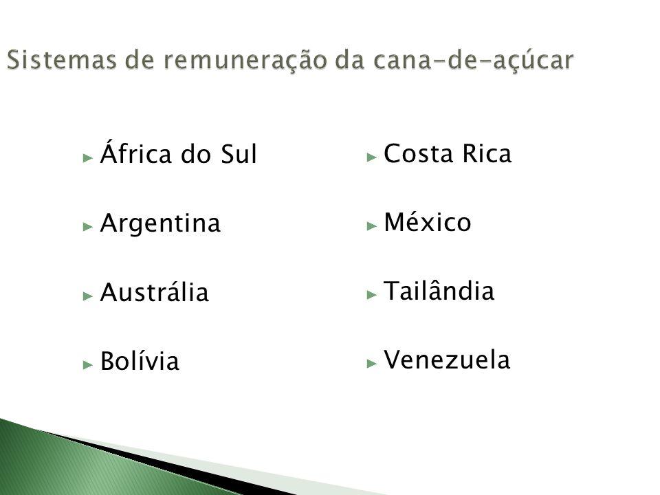 Sistemas de remuneração da cana-de-açúcar África do Sul Argentina Austrália Bolívia Costa Rica México Tailândia Venezuela