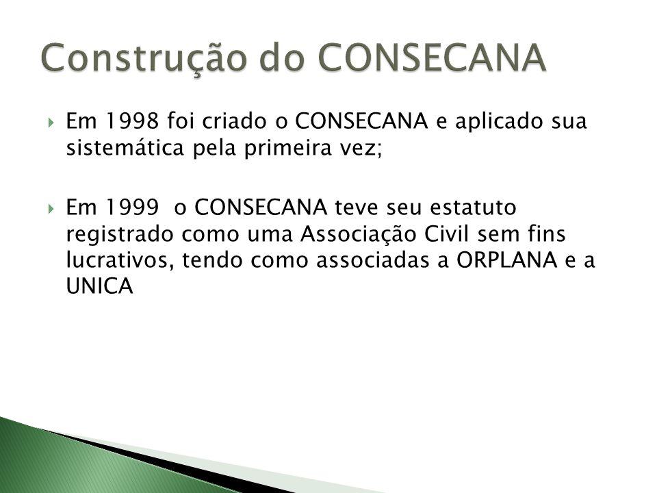 Em 1998 foi criado o CONSECANA e aplicado sua sistemática pela primeira vez; Em 1999 o CONSECANA teve seu estatuto registrado como uma Associação Civil sem fins lucrativos, tendo como associadas a ORPLANA e a UNICA