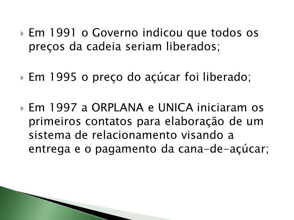 Em 1991 o Governo indicou que todos os preços da cadeia seriam liberados; Em 1995 o preço do açúcar foi liberado; Em 1997 a ORPLANA e UNICA iniciaram os primeiros contatos para elaboração de um sistema de relacionamento visando a entrega e o pagamento da cana-de-açúcar;