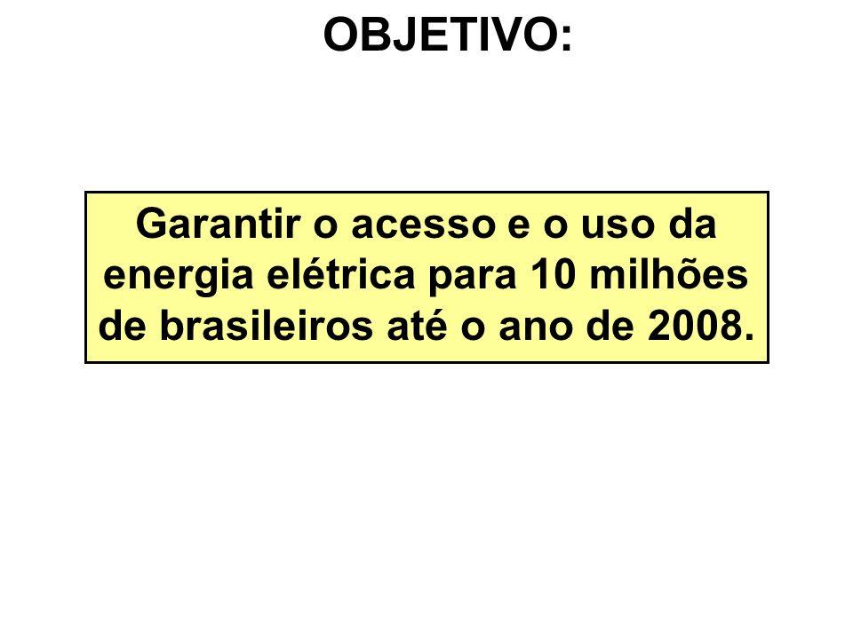 Garantir o acesso e o uso da energia elétrica para 10 milhões de brasileiros até o ano de 2008. OBJETIVO: