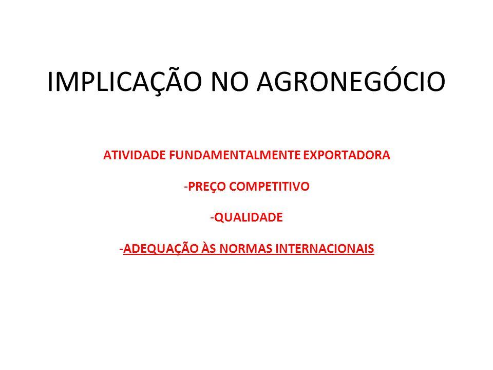 IMPLICAÇÃO NO AGRONEGÓCIO ATIVIDADE FUNDAMENTALMENTE EXPORTADORA -PREÇO COMPETITIVO -QUALIDADE -ADEQUAÇÃO ÀS NORMAS INTERNACIONAIS