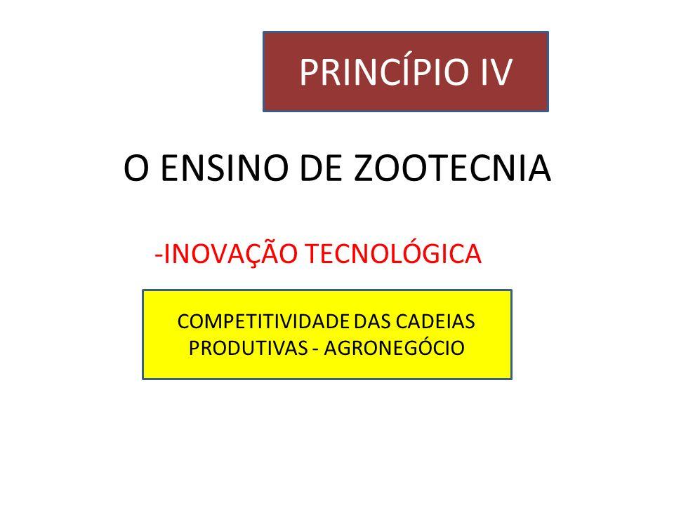 O ENSINO DE ZOOTECNIA -INOVAÇÃO TECNOLÓGICA PRINCÍPIO IV COMPETITIVIDADE DAS CADEIAS PRODUTIVAS - AGRONEGÓCIO
