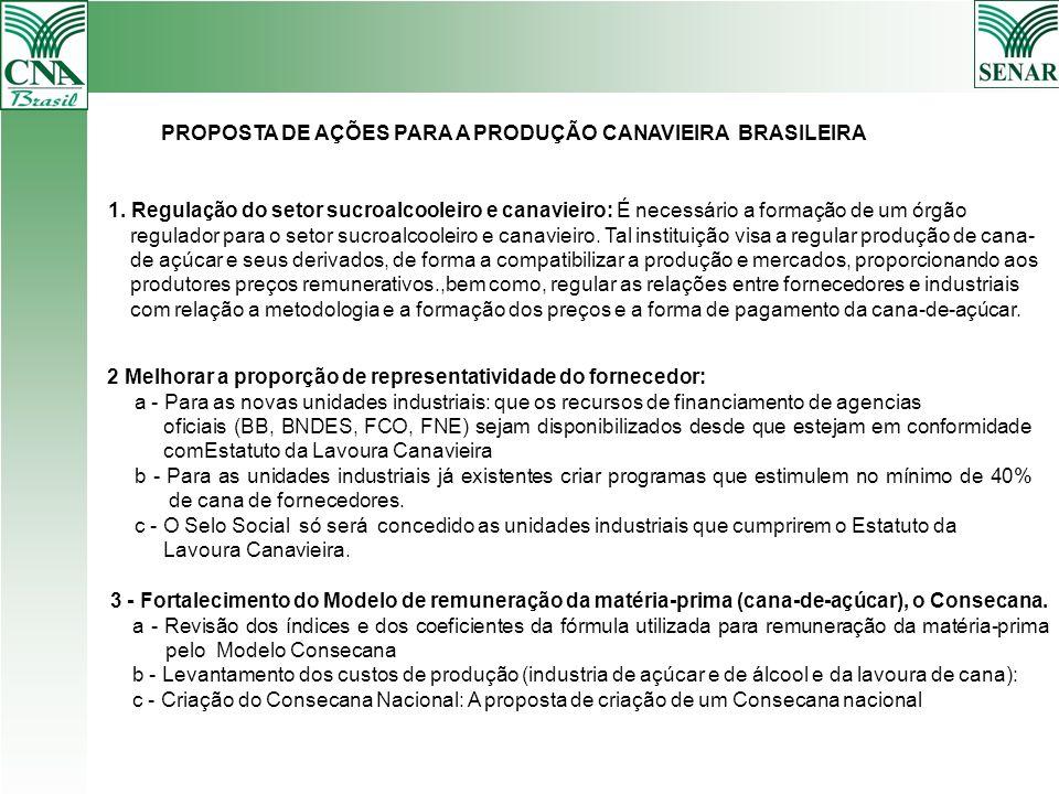 PROPOSTA DE AÇÕES PARA A PRODUÇÃO CANAVIEIRA BRASILEIRA 1. Regulação do setor sucroalcooleiro e canavieiro: É necessário a formação de um órgão regula