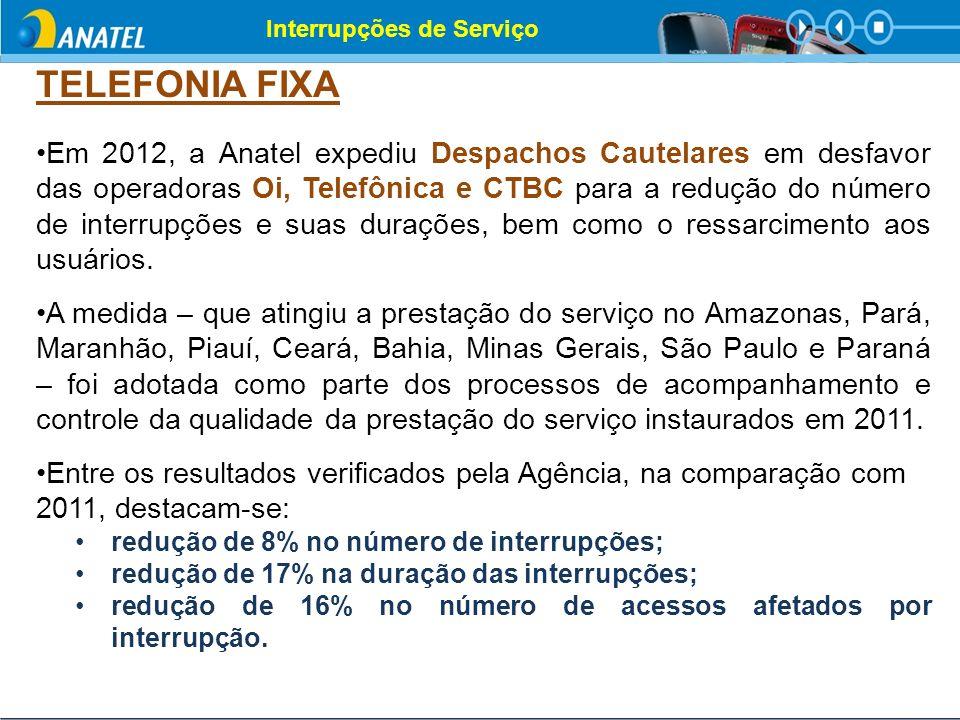 TELEFONIA FIXA Em 2012, a Anatel expediu Despachos Cautelares em desfavor das operadoras Oi, Telefônica e CTBC para a redução do número de interrupçõe