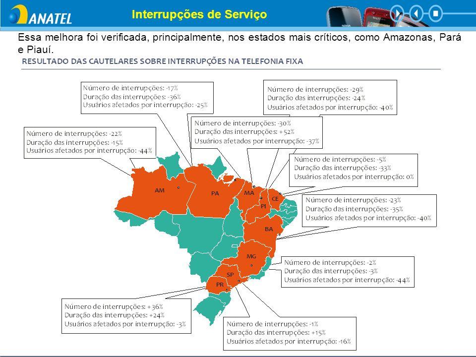 Essa melhora foi verificada, principalmente, nos estados mais críticos, como Amazonas, Pará e Piauí. Interrupções de Serviço