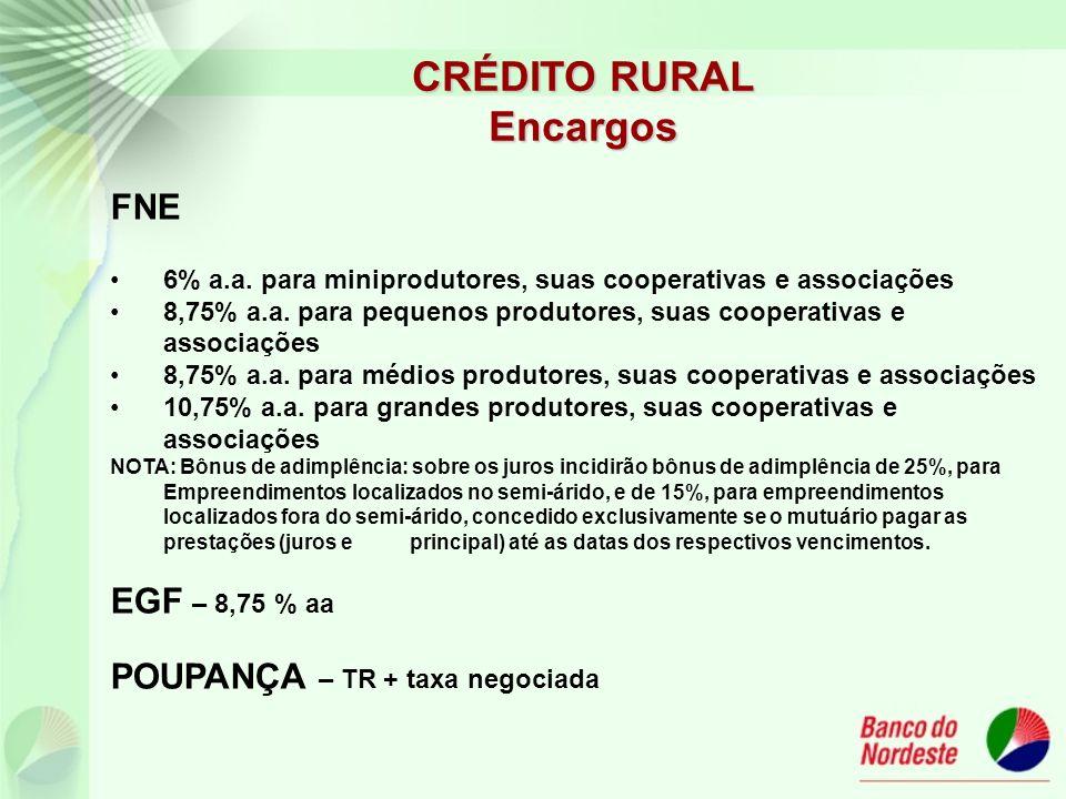 FNE 6% a.a. para miniprodutores, suas cooperativas e associações 8,75% a.a.
