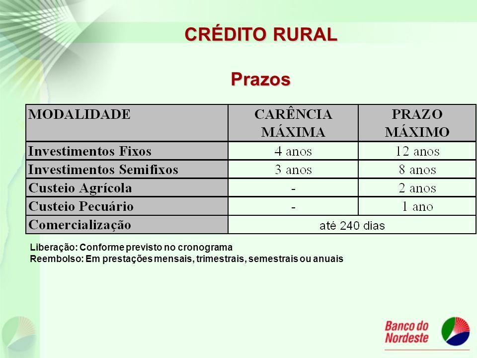 Prazos Liberação: Conforme previsto no cronograma Reembolso: Em prestações mensais, trimestrais, semestrais ou anuais