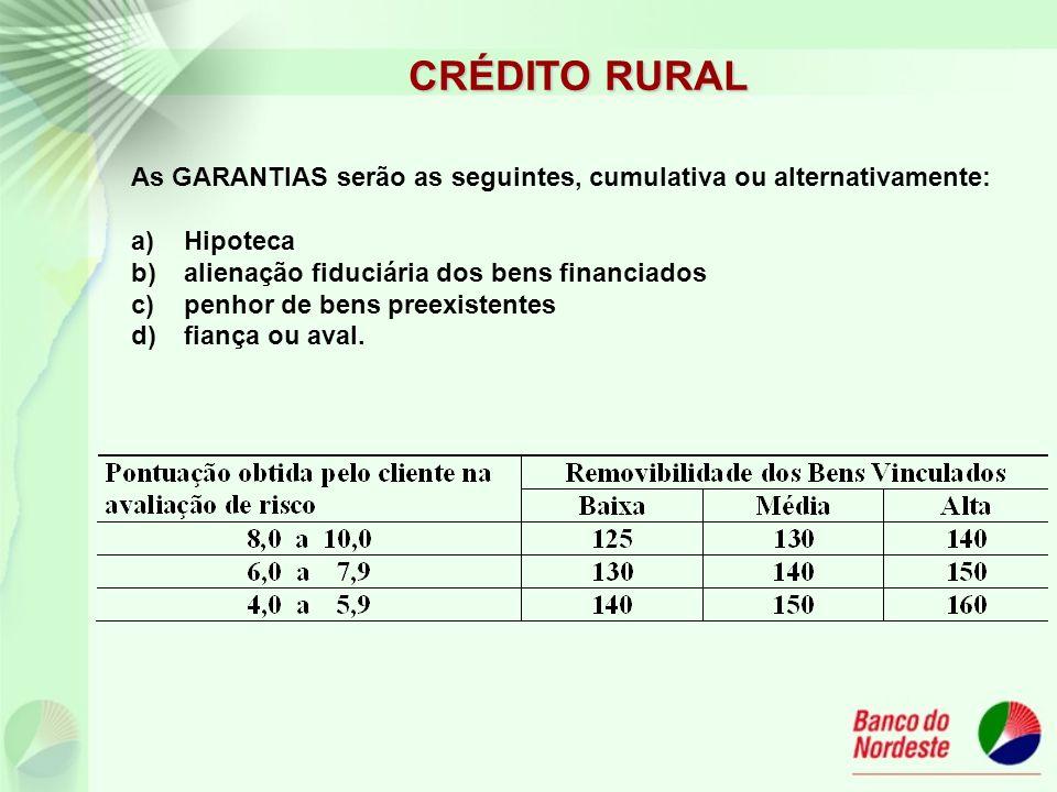 As GARANTIAS serão as seguintes, cumulativa ou alternativamente: a)Hipoteca b)alienação fiduciária dos bens financiados c) penhor de bens preexistentes d) fiança ou aval.