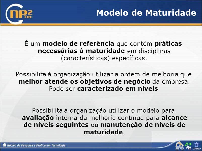 Modelo de Maturidade É um modelo de referência que contém práticas necessárias à maturidade em disciplinas (características) específicas. Possibilita