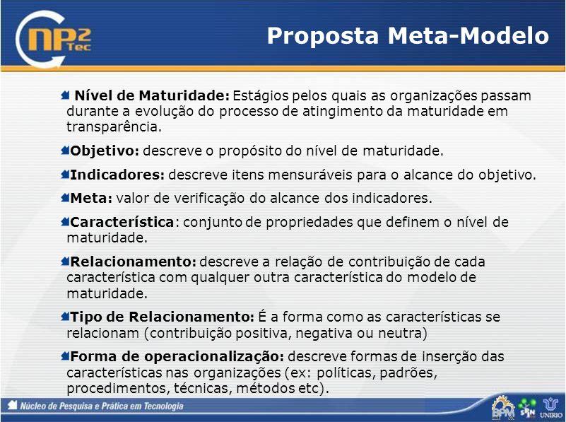 Proposta Meta-Modelo Nível de Maturidade: Estágios pelos quais as organizações passam durante a evolução do processo de atingimento da maturidade em t