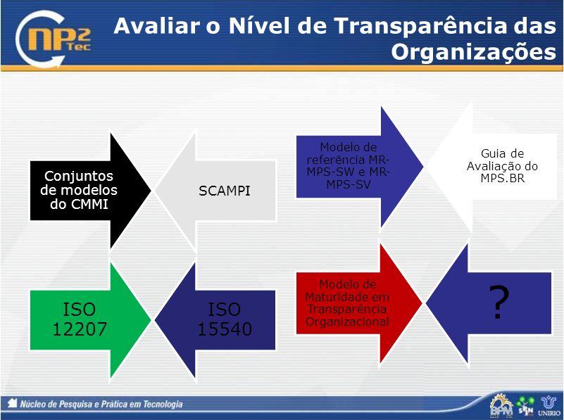 Avaliar o Nível de Transparência das Organizações Conjuntos de modelos do CMMI SCAMPI Modelo de Maturidade em Transparência Organizacional ? Modelo de