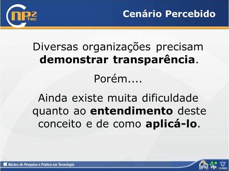 Cenário Percebido Diversas organizações precisam demonstrar transparência. Porém.... Ainda existe muita dificuldade quanto ao entendimento deste conce