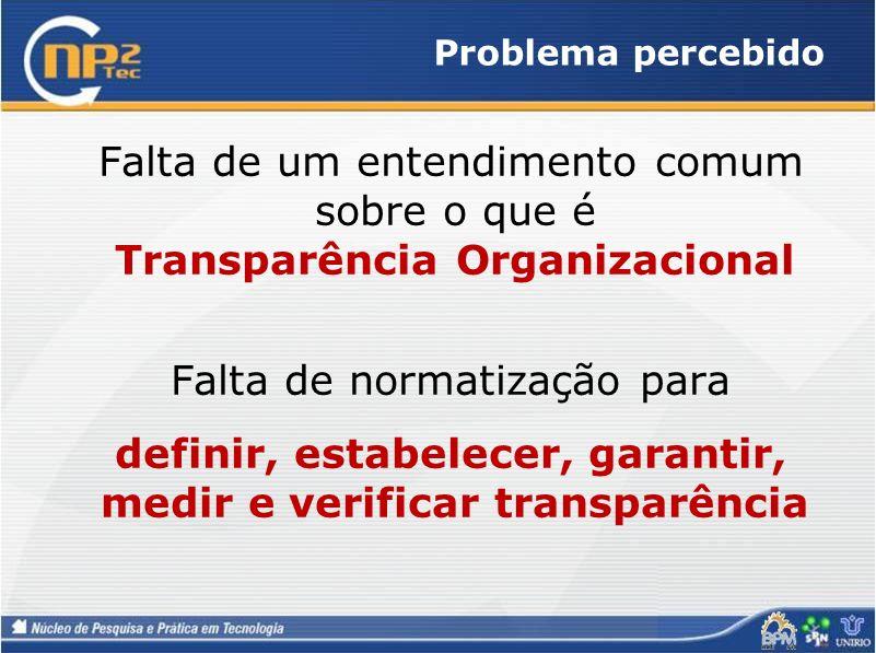 A Iniciativa Definição de um Modelo de Maturidade em Transparência Organizacional definir o conceito; organizar práticas para implementação; estabelecer formas de medição; estabelecer critérios de verificação.