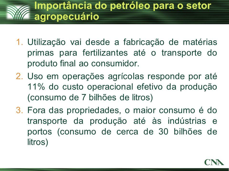 Importância do petróleo para o setor agropecuário 1.Utilização vai desde a fabricação de matérias primas para fertilizantes até o transporte do produt