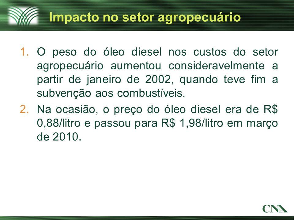 Impacto no setor agropecuário 1.O peso do óleo diesel nos custos do setor agropecuário aumentou consideravelmente a partir de janeiro de 2002, quando