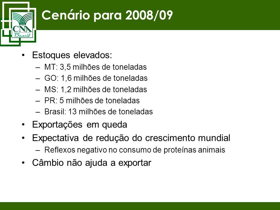 Cenário para 2008/09 Estoques elevados: –MT: 3,5 milhões de toneladas –GO: 1,6 milhões de toneladas –MS: 1,2 milhões de toneladas –PR: 5 milhões de to