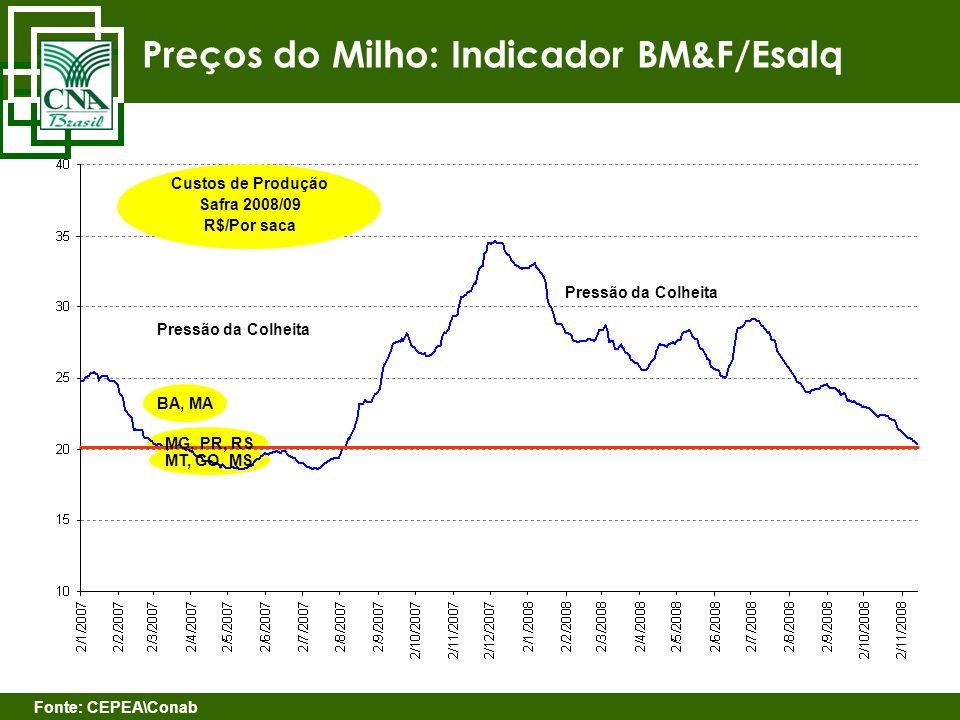 Preços do Milho: Indicador BM&F/Esalq Pressão da Colheita Fonte: CEPEA\Conab MG, PR, RS BA, MA MT, GO, MS Custos de Produção Safra 2008/09 R$/Por saca