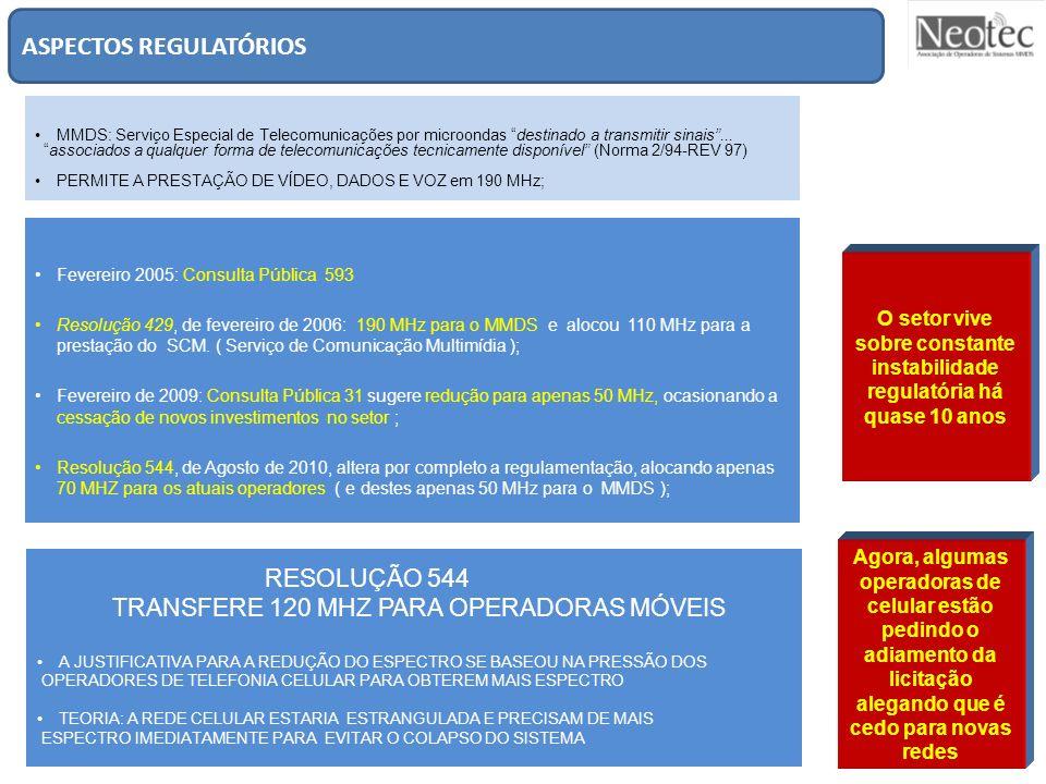 Fevereiro 2005: Consulta Pública 593 Resolução 429, de fevereiro de 2006: 190 MHz para o MMDS e alocou 110 MHz para a prestação do SCM. ( Serviço de C