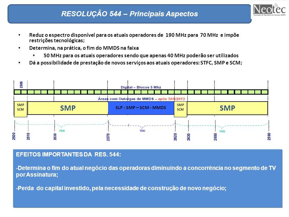 RESOLUÇÃO 544 – Principais Aspectos Reduz o espectro disponível para os atuais operadores de 190 MHz para 70 MHz e impõe restrições tecnológicas; Dete