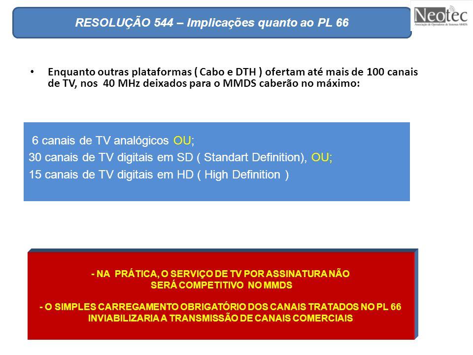 RESOLUÇÃO 544 – Implicações quanto ao PL 66 Enquanto outras plataformas ( Cabo e DTH ) ofertam até mais de 100 canais de TV, nos 40 MHz deixados para