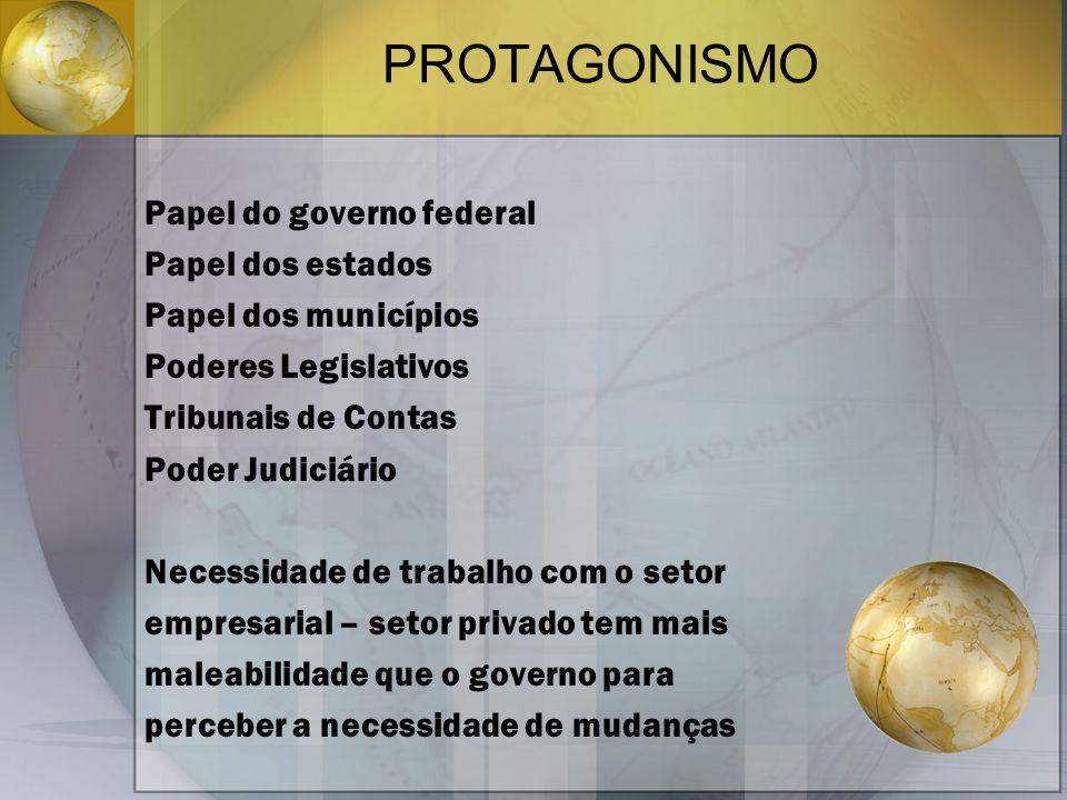 PROTAGONISMO Papel do governo federal Papel dos estados Papel dos municípios Poderes Legislativos Tribunais de Contas Poder Judiciário Necessidade de