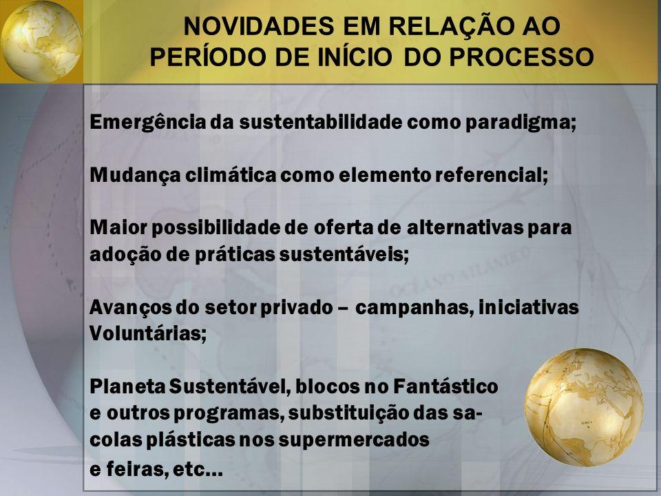 NOVIDADES EM RELAÇÃO AO PERÍODO DE INÍCIO DO PROCESSO Emergência da sustentabilidade como paradigma; Mudança climática como elemento referencial; Maio