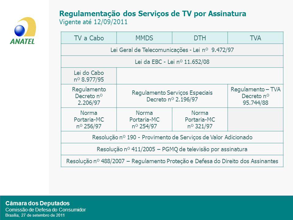 Câmara dos Deputados Comissão de Defesa do Consumidor Brasília, 27 de setembro de 2011 Regulamentação dos Serviços de TV por Assinatura Vigente até 12/09/2011 TV a CaboMMDSDTHTVA Lei Geral de Telecomunicações - Lei nº 9.472/97 Lei da EBC - Lei nº 11.652/08 Lei do Cabo nº 8.977/95 Regulamento Decreto nº 2.206/97 Regulamento Serviços Especiais Decreto nº 2.196/97 Regulamento – TVA Decreto nº 95.744/88 Norma Portaria-MC nº 256/97 Norma Portaria-MC nº 254/97 Norma Portaria-MC nº 321/97 Resolução nº 190 - Provimento de Serviços de Valor Adicionado Resolução nº 411/2005 – PGMQ de televisão por assinatura Resolução nº 488/2007 – Regulamento Proteção e Defesa do Direito dos Assinantes