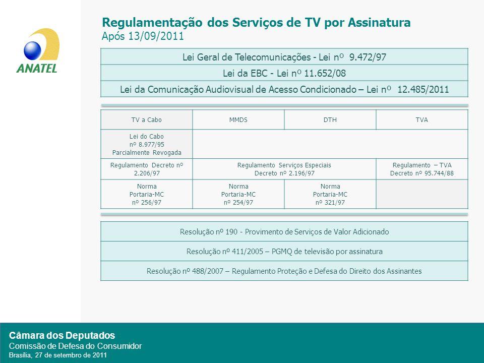 Câmara dos Deputados Comissão de Defesa do Consumidor Brasília, 27 de setembro de 2011 Regulamentação dos Serviços de TV por Assinatura Após 13/09/2011 Lei Geral de Telecomunicações - Lei nº 9.472/97 Lei da EBC - Lei nº 11.652/08 Lei da Comunicação Audiovisual de Acesso Condicionado – Lei nº 12.485/2011 TV a CaboMMDSDTHTVA Lei do Cabo nº 8.977/95 Parcialmente Revogada Regulamento Decreto nº 2.206/97 Regulamento Serviços Especiais Decreto nº 2.196/97 Regulamento – TVA Decreto nº 95.744/88 Norma Portaria-MC nº 256/97 Norma Portaria-MC nº 254/97 Norma Portaria-MC nº 321/97 Resolução nº 190 - Provimento de Serviços de Valor Adicionado Resolução nº 411/2005 – PGMQ de televisão por assinatura Resolução nº 488/2007 – Regulamento Proteção e Defesa do Direito dos Assinantes Regulamento do Serviço de Acesso Condicionado Lei nº 12.485/2011 Regulamento do Serviço de Acesso Condicionado Lei nº 12.485/2011