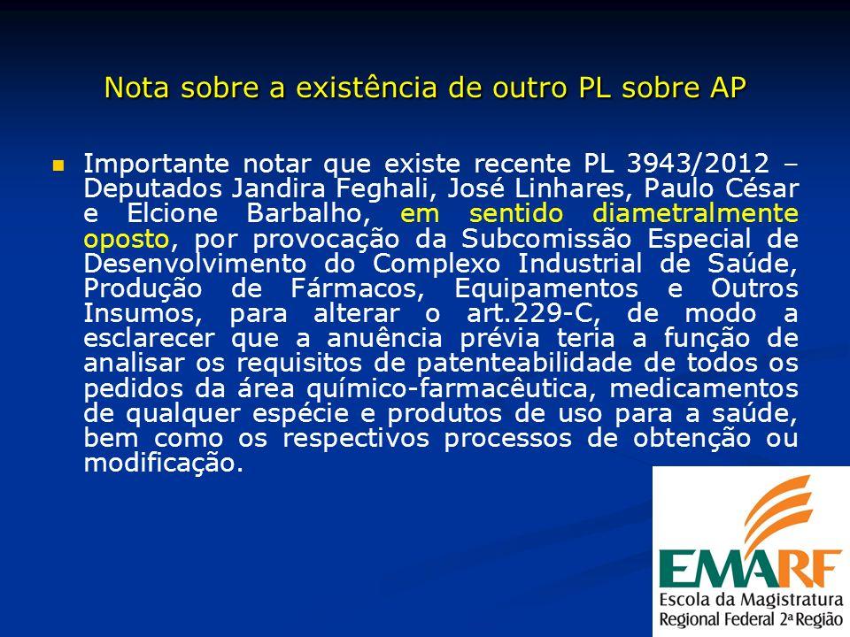 Nota sobre a existência de outro PL sobre AP Importante notar que existe recente PL 3943/2012 – Deputados Jandira Feghali, José Linhares, Paulo César
